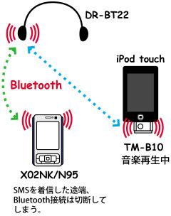 Bluetoothx02nk